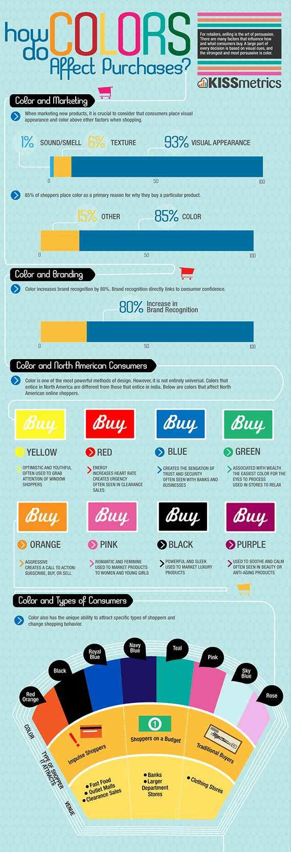 retail-colors-infographic